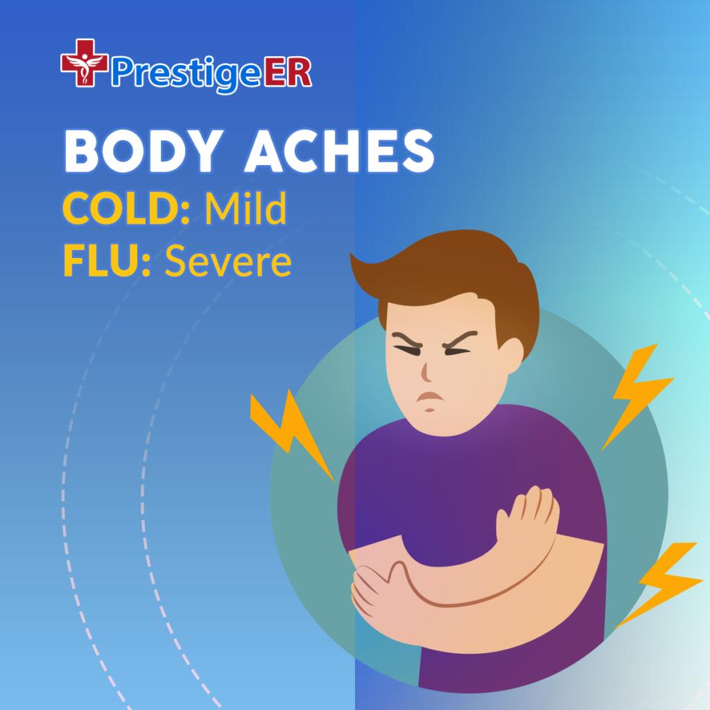 Common Cold or the Flu? Symptom Body Aches